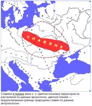 Антропология о происхождении славян