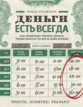 Деньги есть всегда [Как правильно тратить деньги, чтобы хватало на все и даже больше]