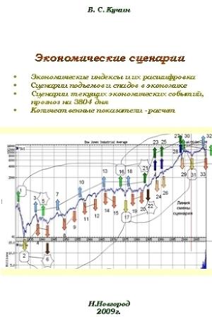 Экономические сценарии (СИ)