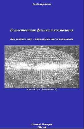 Естественная физика и космология (СИ)