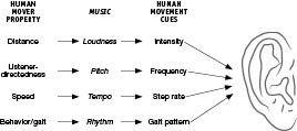 Harnessed: How Language and Music Mimicked Nature and Transformed Ape to Man [calibre 2.15.0]