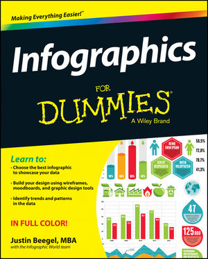 Infographics For Dummies®