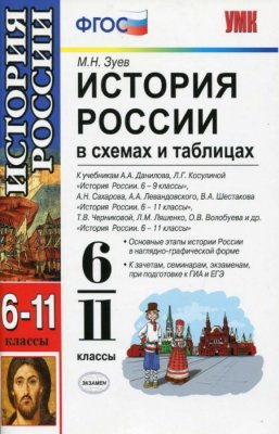 История России в схемах и таблицах. 6-11 классы ФГОС