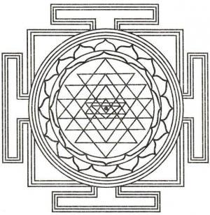 Йога-сутра Патанджали. Комментарии