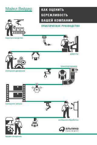 Как оценить бережливость вашей компании: Практическое руководство