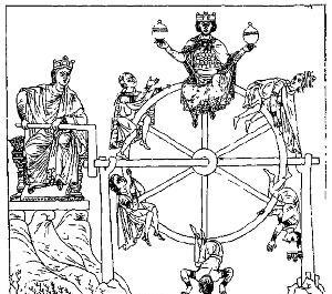 Категории средневековой культуры