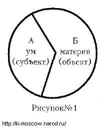 Ключи дзен