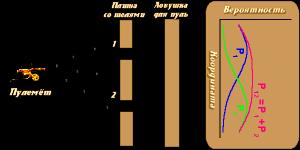 Квантовая физика, время, сознание, реальность