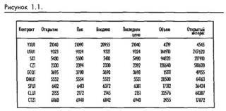 Лебо - Компьютерный анализ фьючерсных рынков