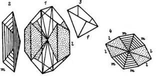 Методические указания к лабораторному практикуму Рост кристаллов