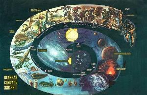 Наука или Религия, Знание или Вера, Эволюция или Творение??? Избранное из дискуссий ученого-атеиста с учеными-верующими