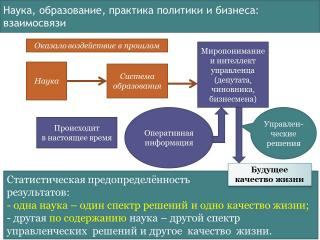 О системе образования