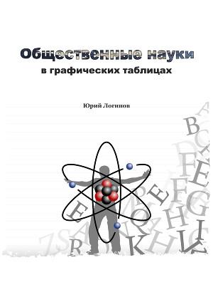 Общественные науки в графических таблицах (СИ)