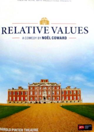 Относительные ценности