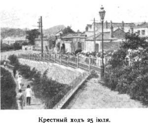 Правда о Порт-Артуре. Часть II