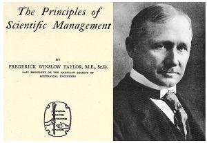 Принципы научного менеджмента