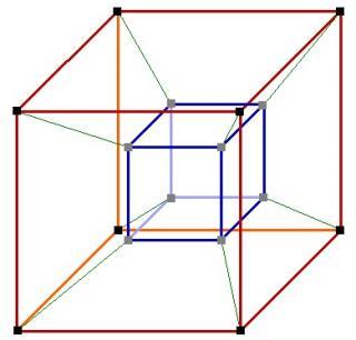 Семантическая алгебра 54