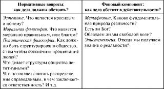 Современная политическая мысль (XX—XXI вв.): Политическая теория и международные отношения