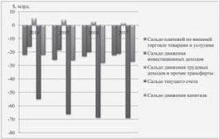 Украинская катастрофа: от американской агрессии к мировой войне