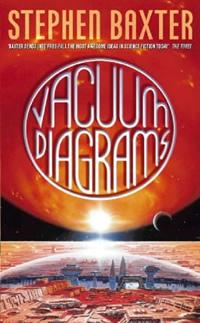 Vacuum Diagrams