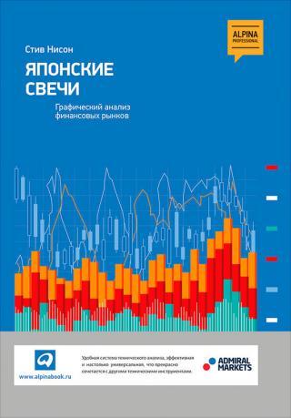 Японские свечи: Графический анализ финансовых рынков