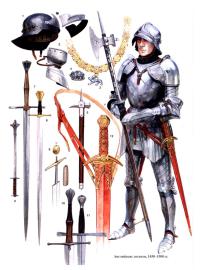 Железо средневековой Европы